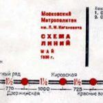 Metro in 1935